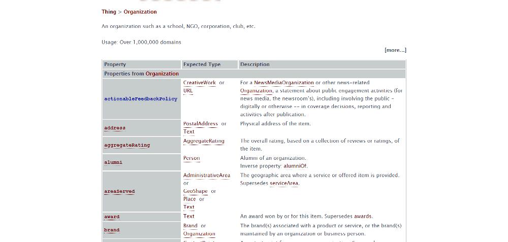 organization-schema-detail
